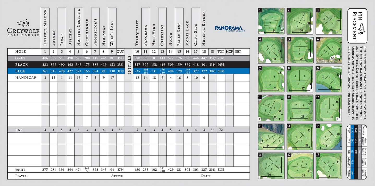 Greywolf Golf Course Scorecard