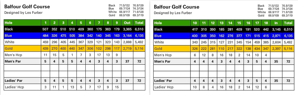 Balfour Golf Course Scorecard