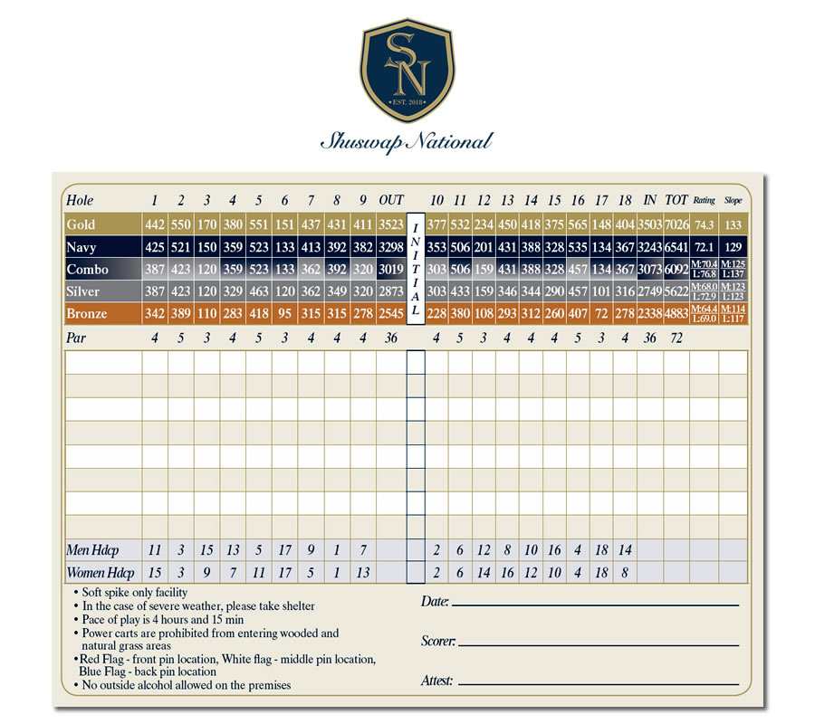 Shuswap_national_Scorecard-Main-2018