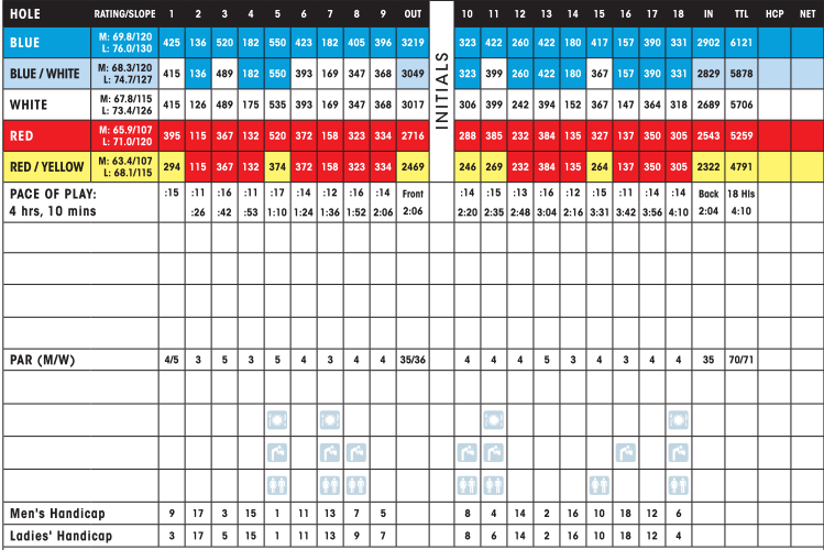 Shannon_lake_golf_scorecard